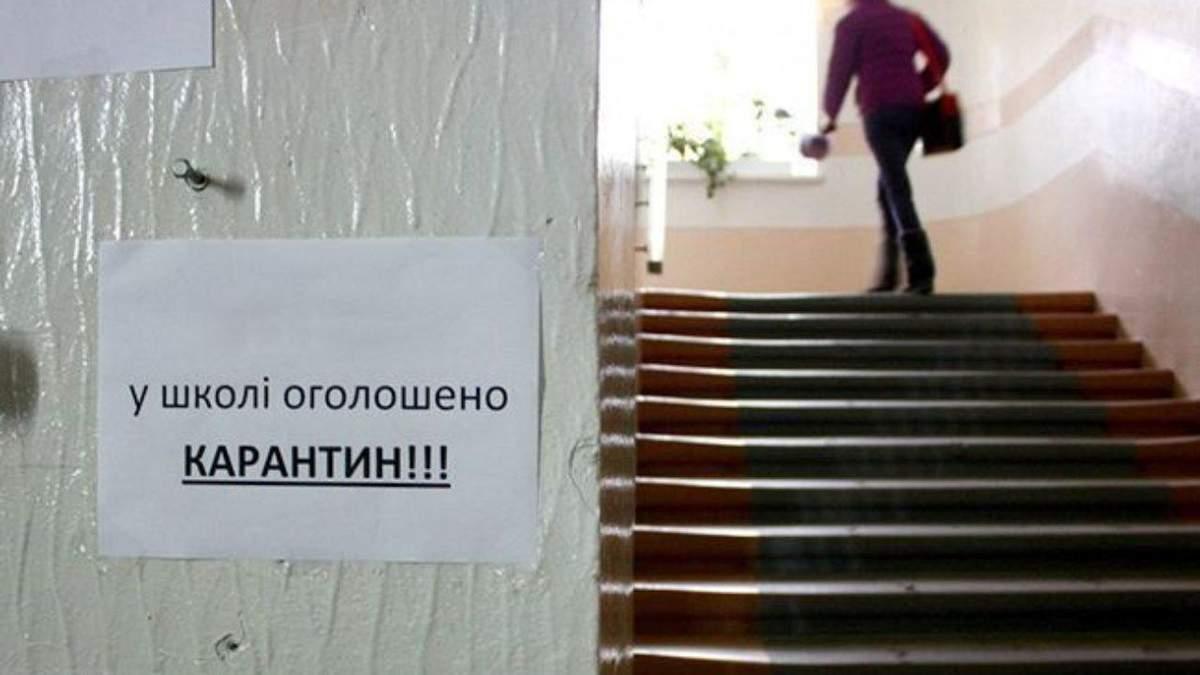 Скільки шкіл та садочків Києва 2021 закрили на карантин: цифра