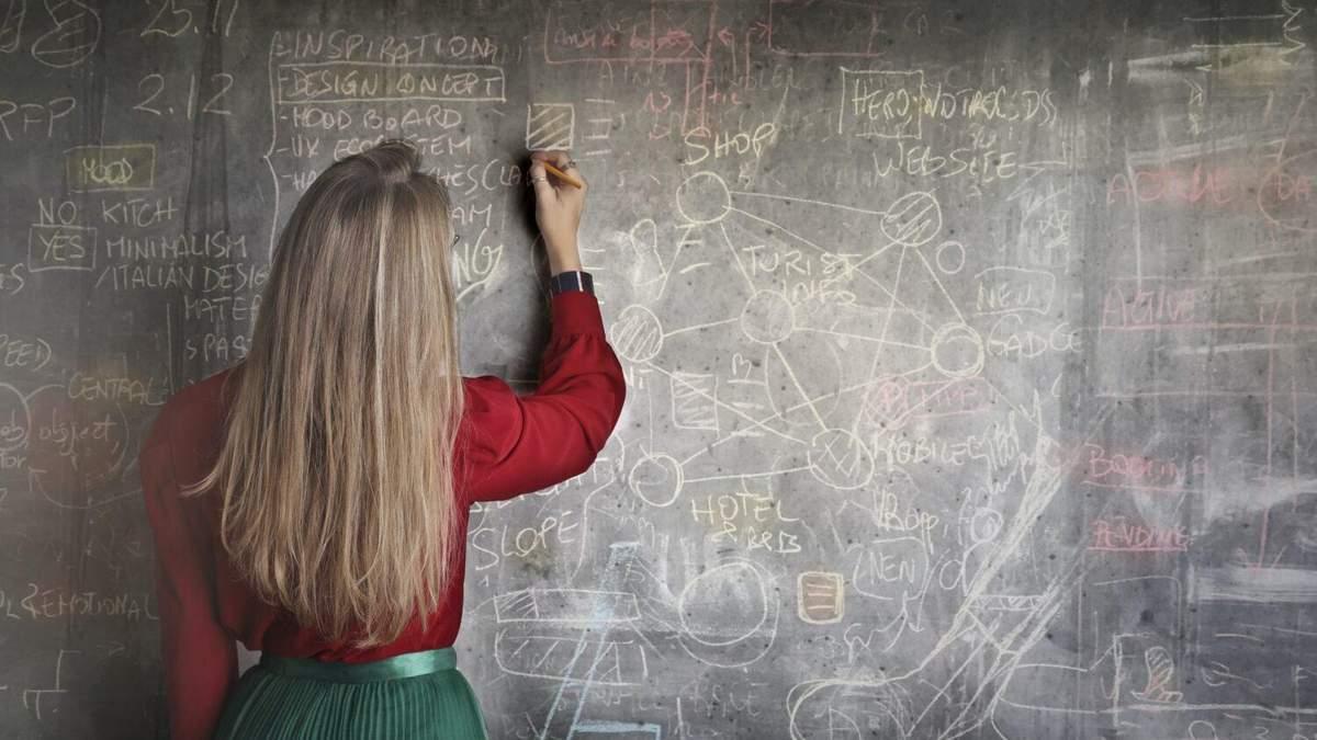 Как в разных странах мира випускники сдают тест на IQ: факты