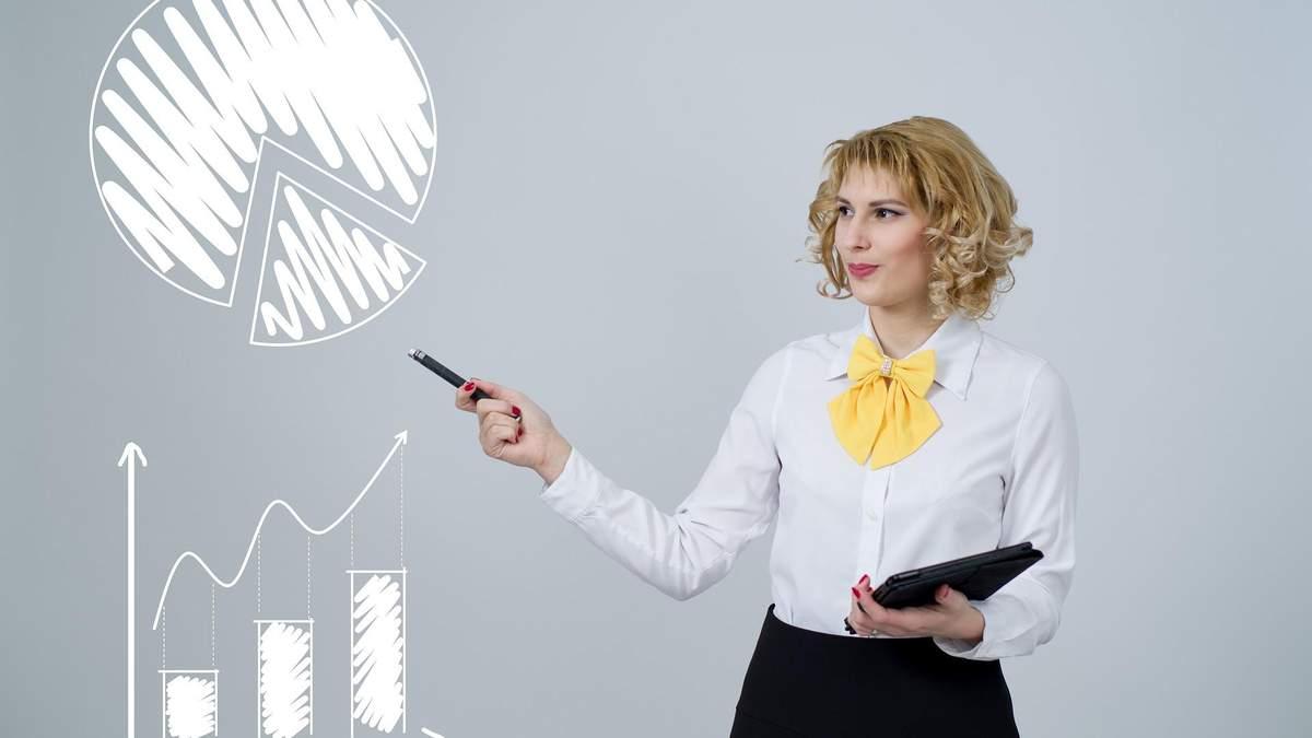 Компоненты финансового менеджмента
